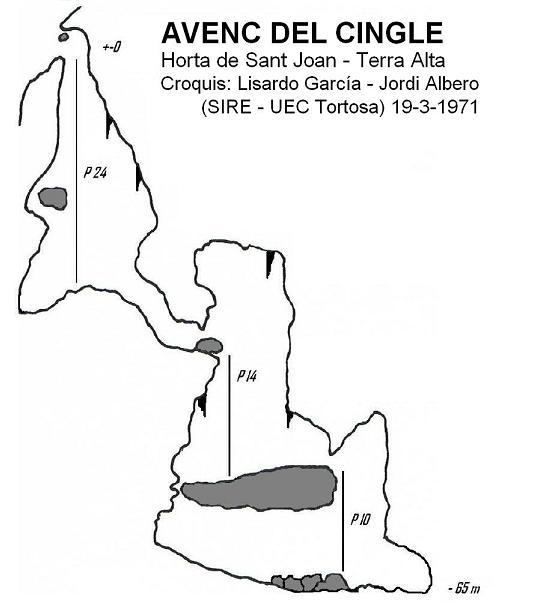 topo Avenc del Cingle