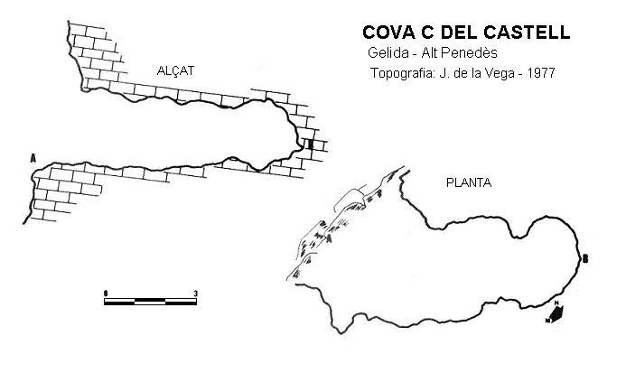 topo Cova C del Castell