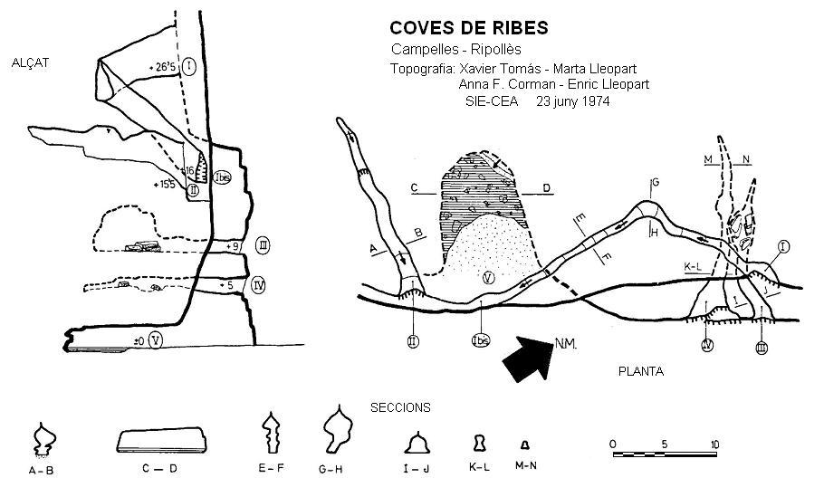 topo Coves de Ribes