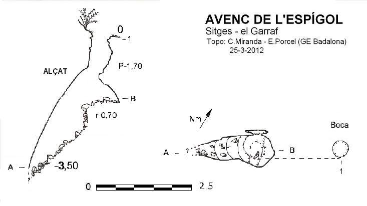topo Avenc de l'Espígol
