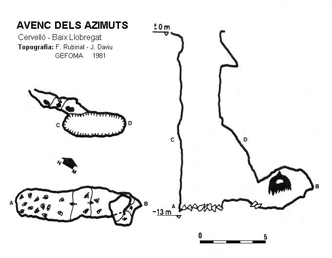 topo Avenc dels Azimuts