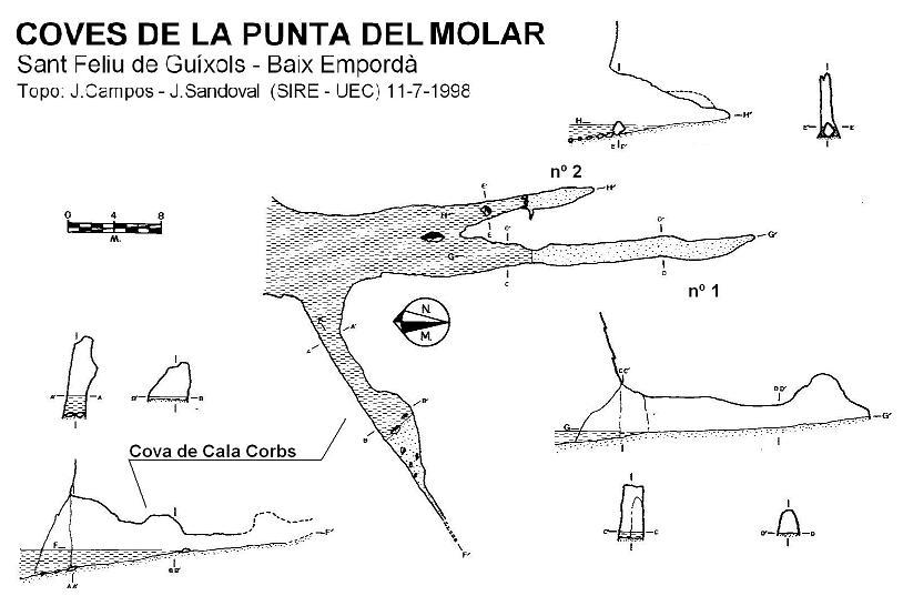 topo Coves de la Punta del Molar