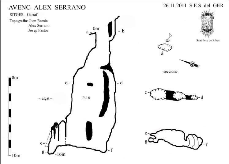 topo Avenc Alex Serrano