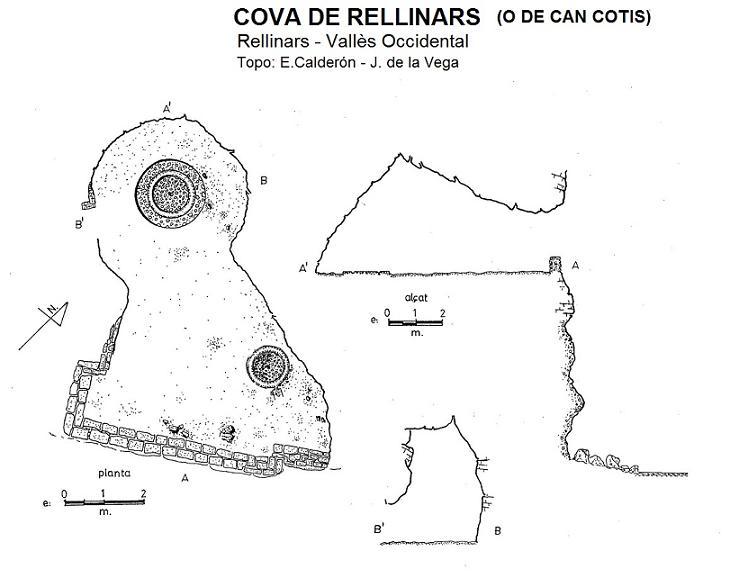 topo Cova de Rellinars