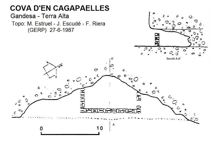 topo Cova del Cagapaelles