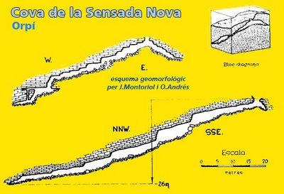 topo Cova de la Censada Nova