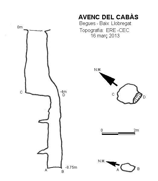 topo Avenc del Cabàs