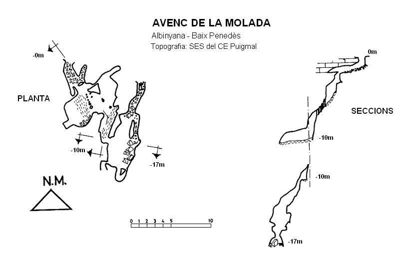 topo Avenc de la Molada