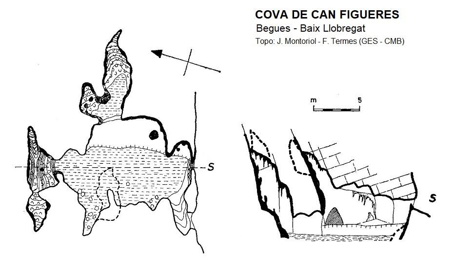 topo Cova de Can Figueres