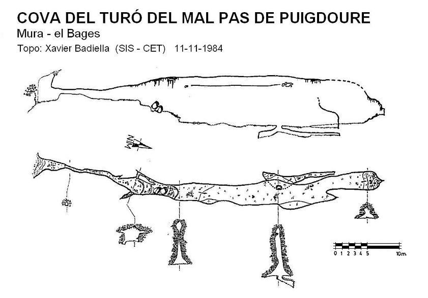 topo Cova del Turó del Mal Pas de Puigdoure