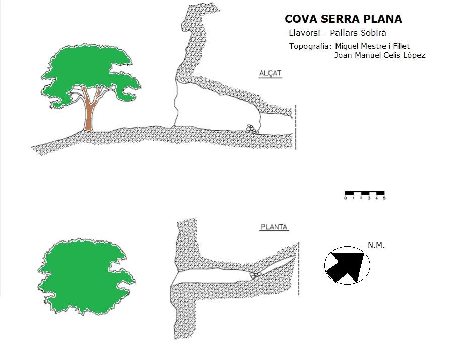 topo Cova Serra Plana