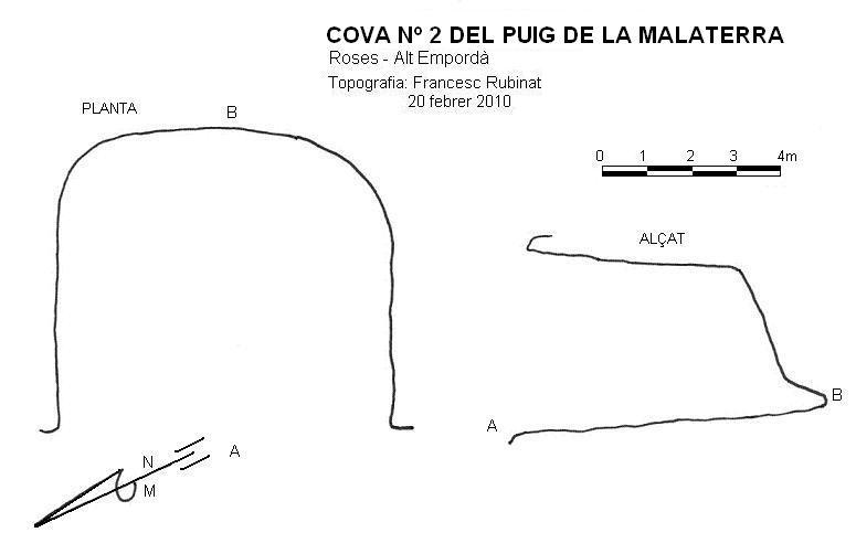 topo Cova Nº2 del Puig de la Malaterra