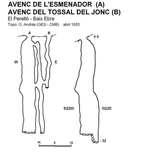 topo Avencs de l'Esmenador I del Tossal del Jonc