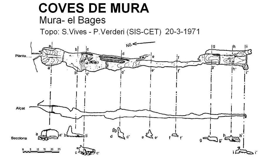 topo Coves de Mura