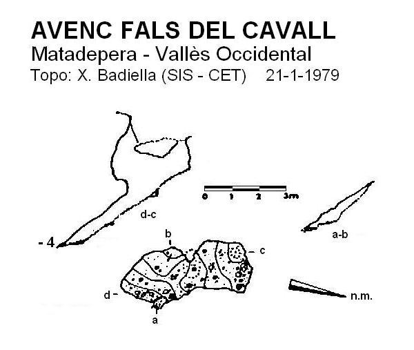 topo Avenc Fals del Cavall