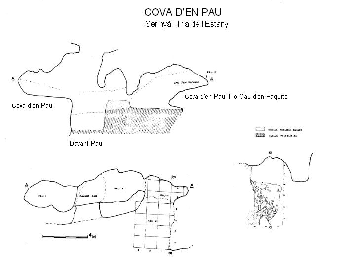 topo Cova d'en Pau