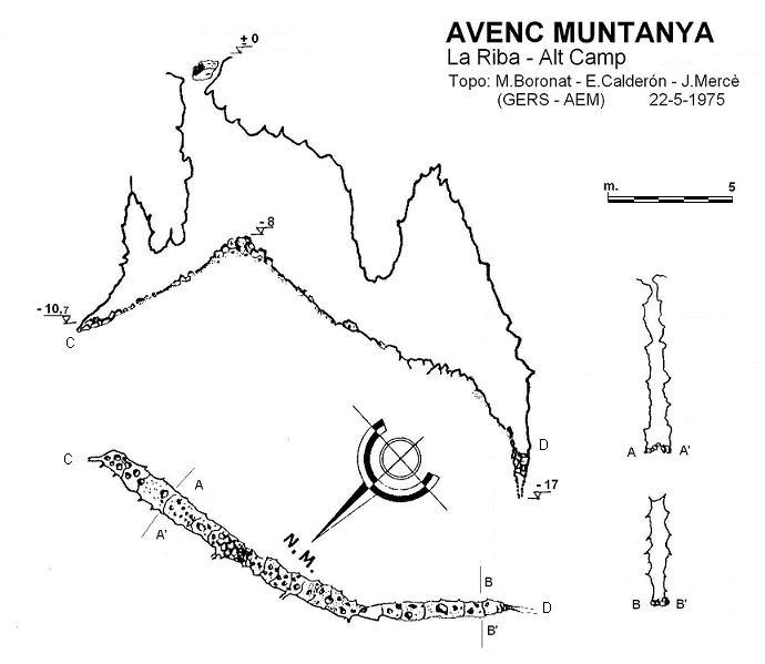 topo Avenc Muntanya