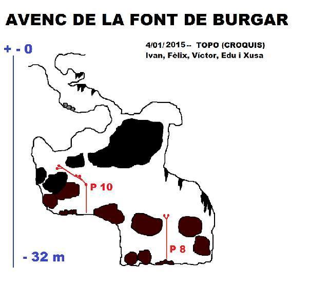 topo Avenc de la Font del Burgar