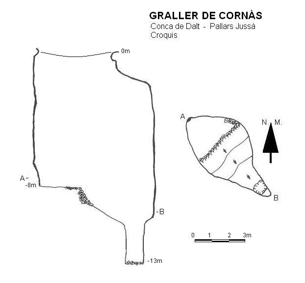 topo Graller de Cornàs