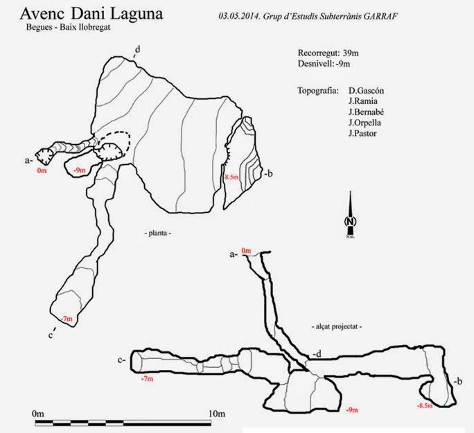 topo Avenc Dani Laguna