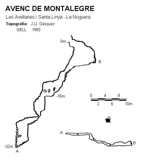 topo Avenc de Montalegre