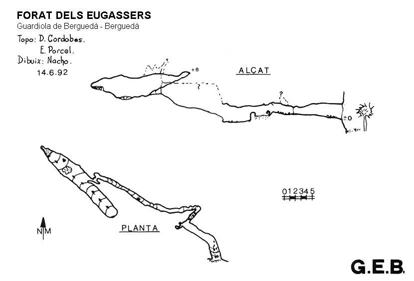 topo Forat dels Eugassers