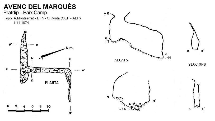topo Avenc del Marquès