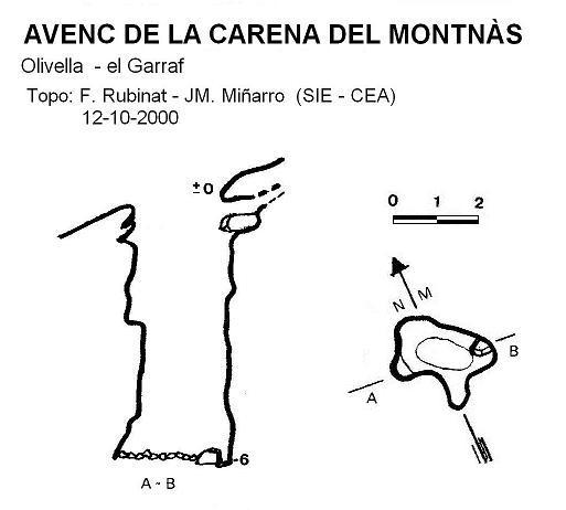 topo Avenc de la Carena del Montnàs