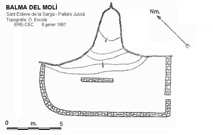 topo Balma del Molí