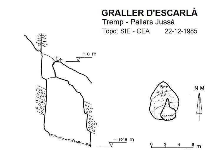 topo Graller d'Escarlà