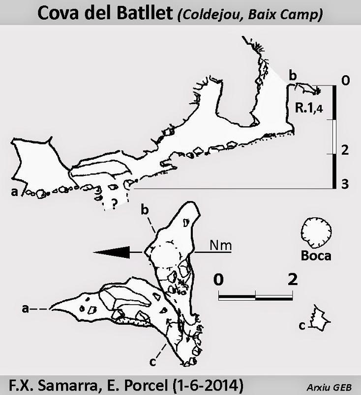 topo Cova del Batllet