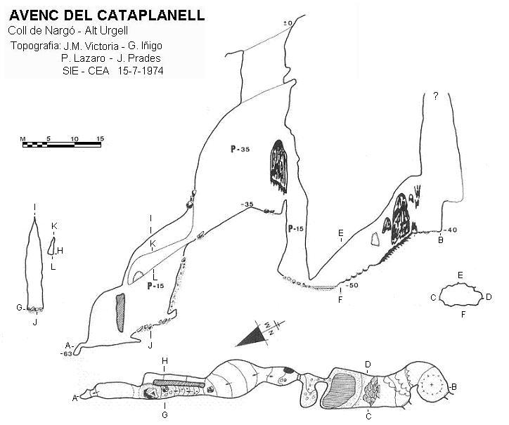 topo Avenc del Cataplanell