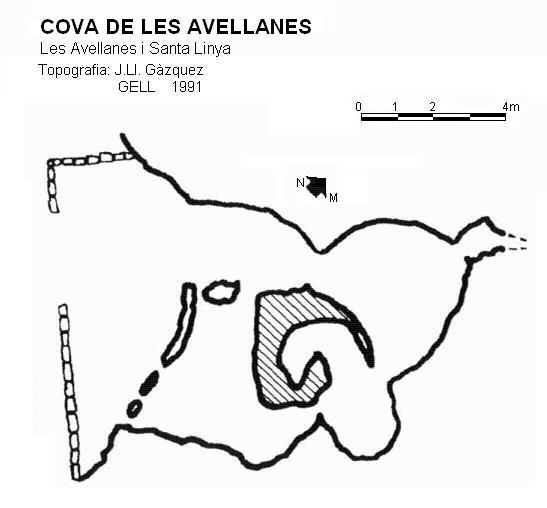 topo Cova de les Avellanes