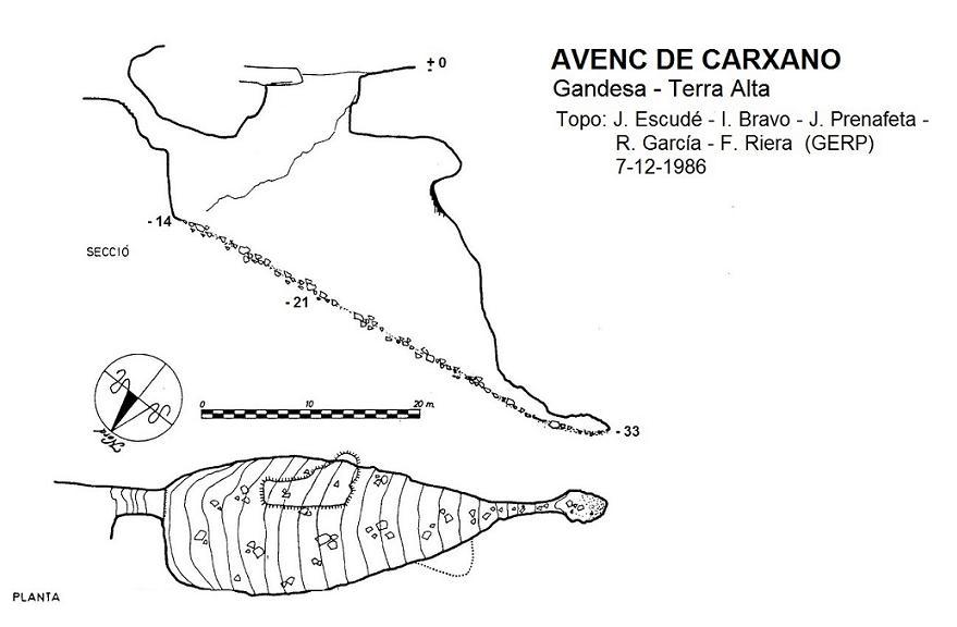 topo Avenc del Carxano