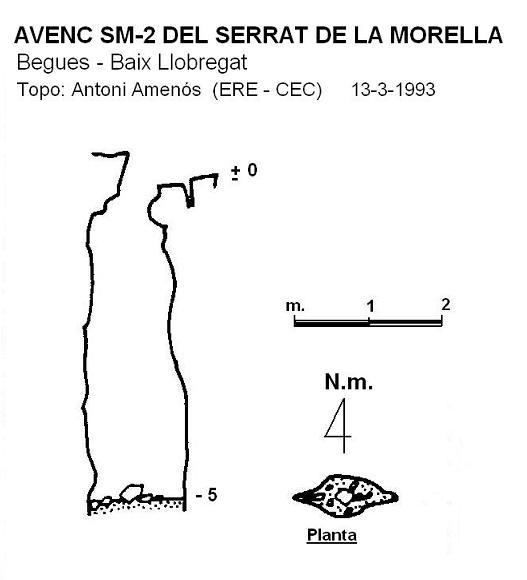 topo Avenc Sm-2 del Serrat de la Morella