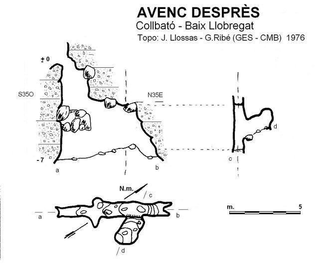 topo Avenc Desprès