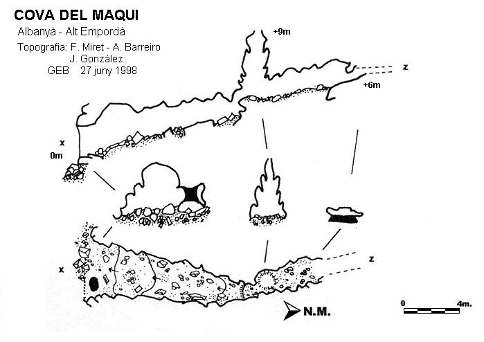 topo Cova del Maqui