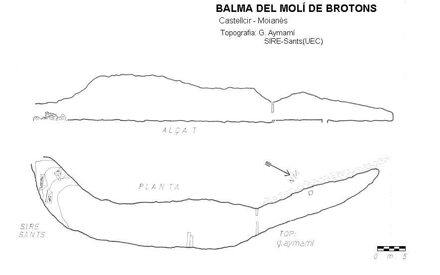 topo Balma del Molí de Brotons