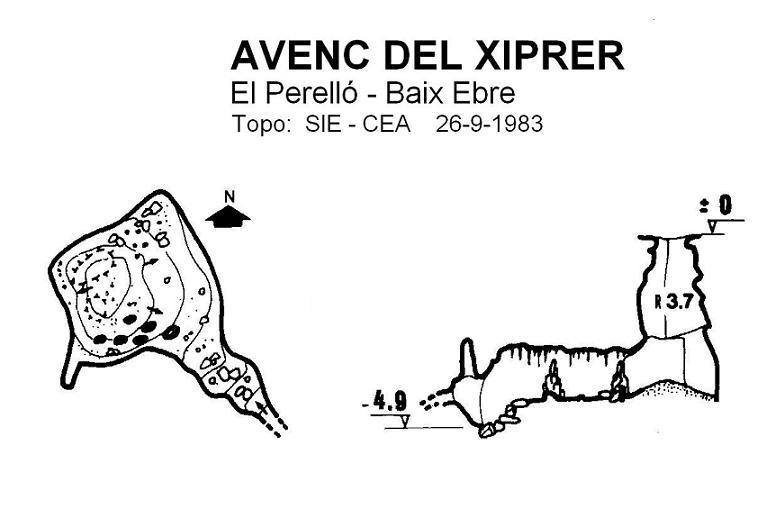 topo Avenc del Xiprer