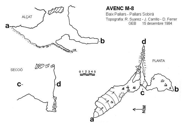 topo Avenc M-8