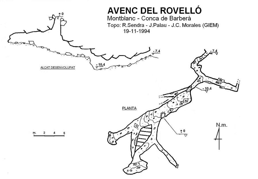 topo Avenc del Rovelló