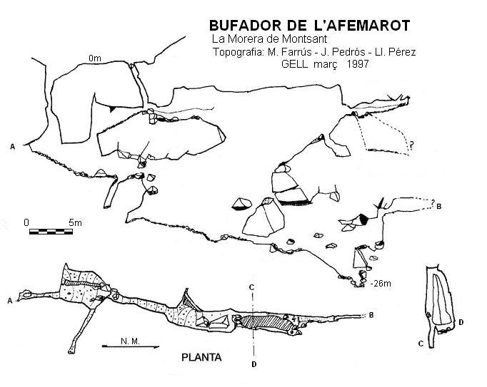 topo Bufador de l'Aferamot