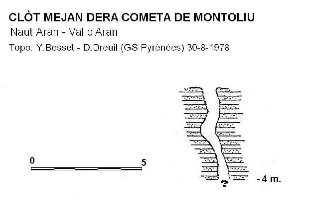 topo Clòt Mejan Dera Cometa de Montoliu