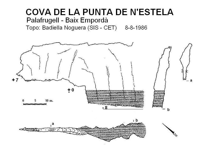 topo Cova de la Punta de N'estella