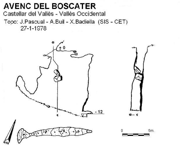 topo Avenc del Boscater