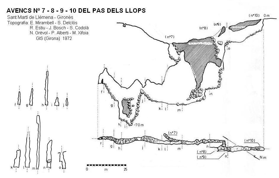 topo Avencs Nº7-8-9-10 del Pas dels Llops