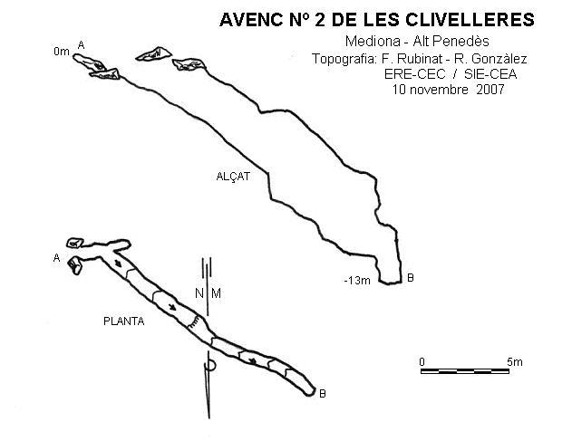 topo Avenc Nº2 de les Clivelleres