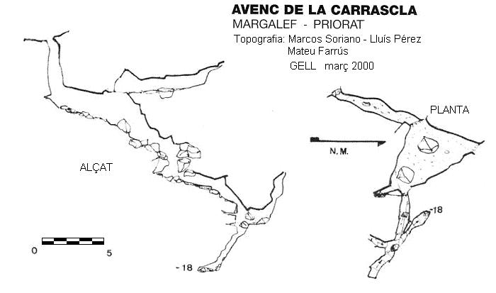 topo Avenc de la Carrascla
