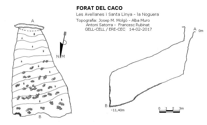 topo Forat del Caco