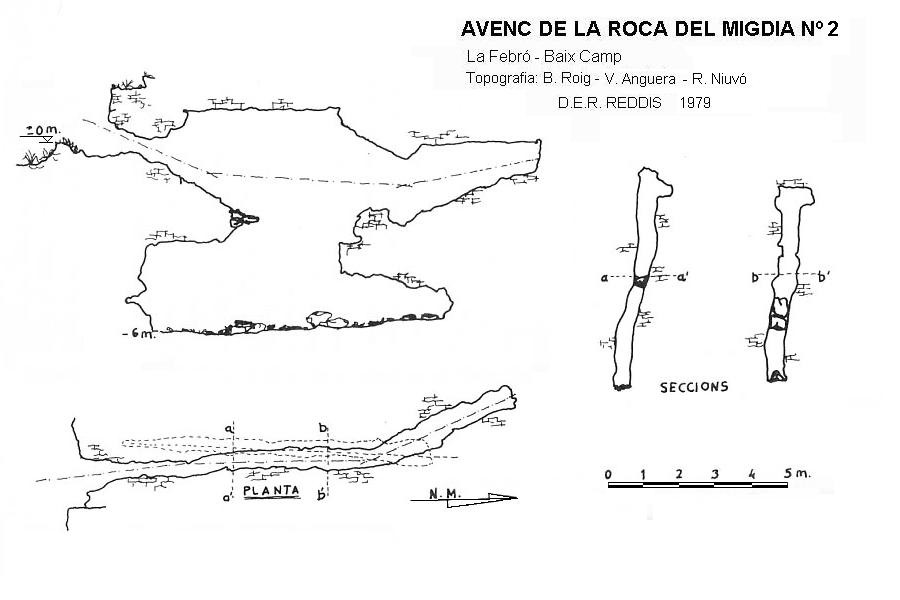 topo Avenc de la Roca del Migdia Nº2